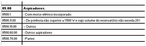 aspirador ncm